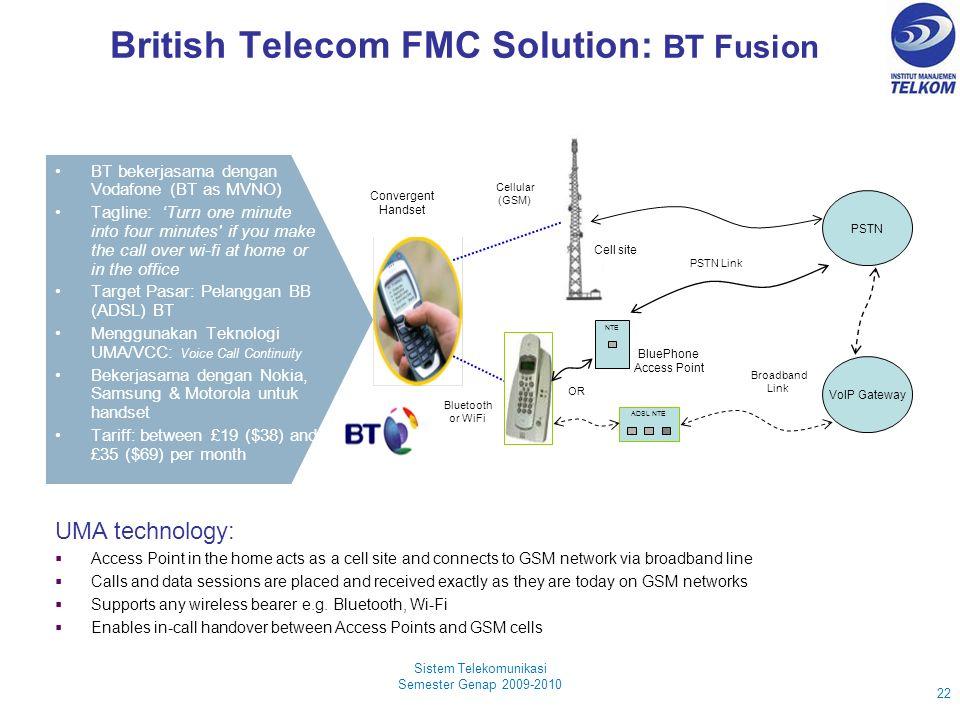 Modul 9 fixed mobile convergence fmc mata kuliah sistem 22 british ccuart Gallery