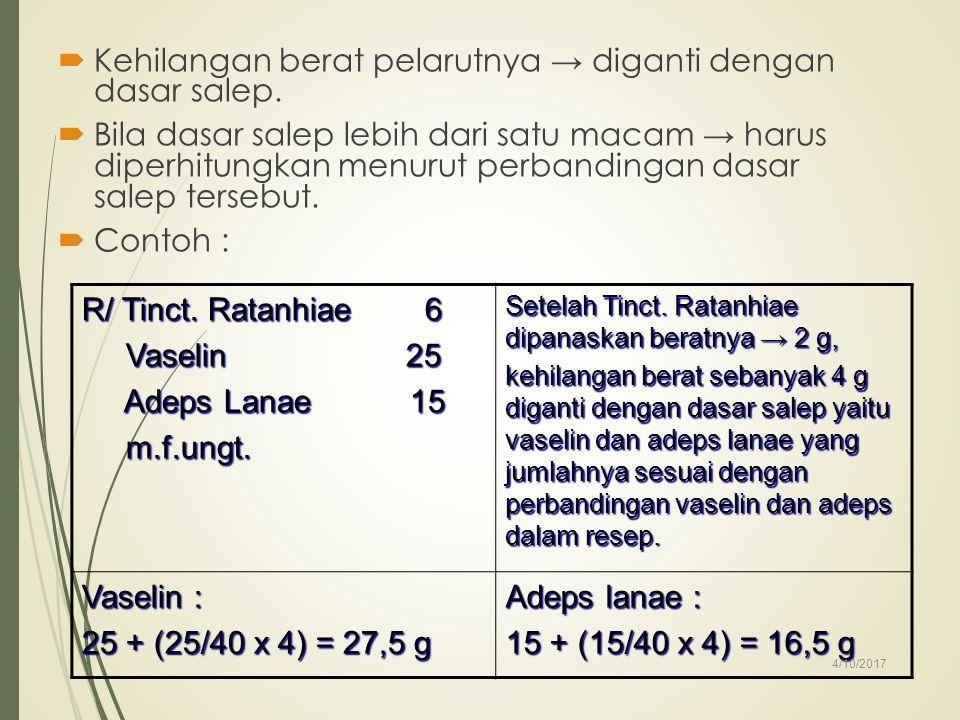 Sediaan Semi Solid Fitri Rahma Yenti S Farm Apt 4 10 Ppt Download