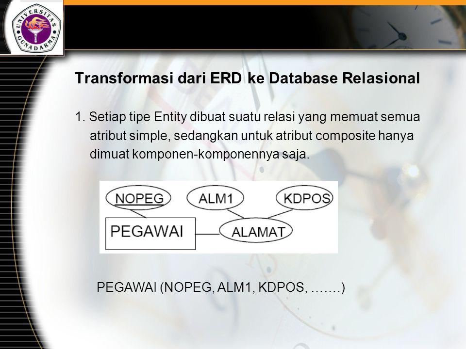 Transformasi dari ERD ke Database Relasional 1.