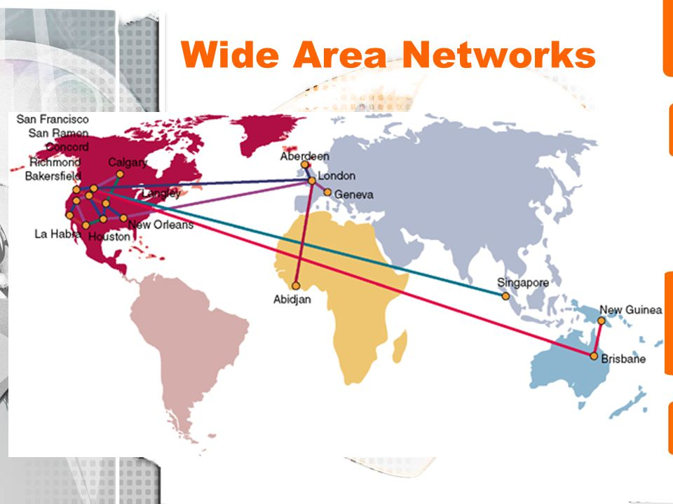 Wide Area Networks