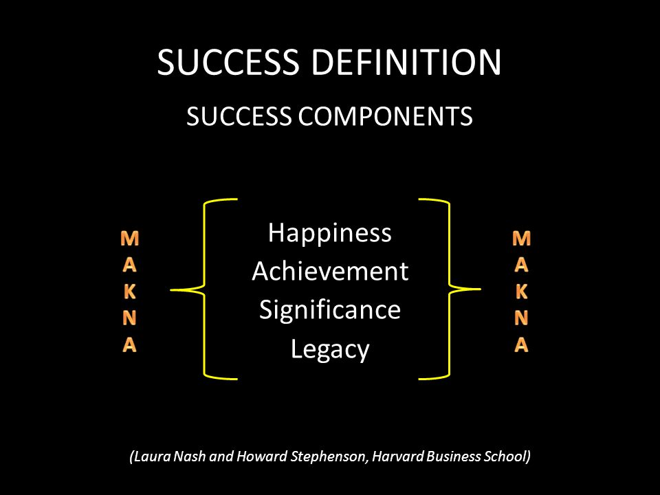 SUCCESS DEFINITION SUCCESS COMPONENTS Happiness Achievement Significance Legacy (Laura Nash and Howard Stephenson, Harvard Business School)