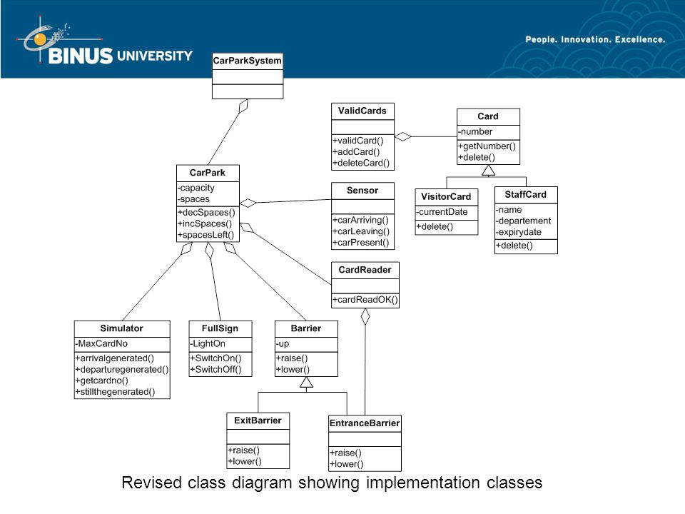 Revised class diagram showing implementation classes
