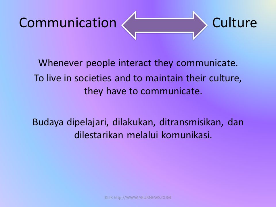 CommunicationCulture Whenever people interact they communicate.