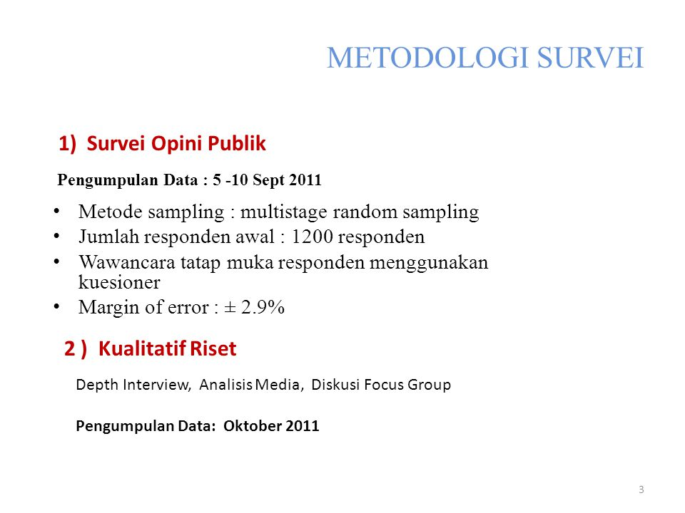 METODOLOGI SURVEI • Metode sampling : multistage random sampling • Jumlah responden awal : 1200 responden • Wawancara tatap muka responden menggunakan kuesioner • Margin of error : ± 2.9% Pengumpulan Data : Sept ) Survei Opini Publik 2 ) Kualitatif Riset Depth Interview, Analisis Media, Diskusi Focus Group Pengumpulan Data: Oktober 2011