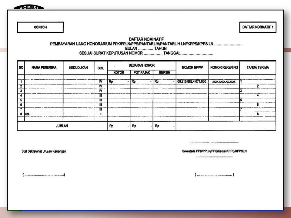 Pertanggungjawaban Penggunaan Anggaran Tahapan Pemilihan Umum 2014 Untuk Badan Penyelenggara Pemilu Ad Hoc Di Luar Negeri Berdasarkan Keputusan Ppt Download