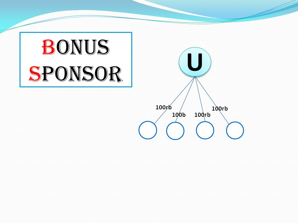 Marketing Plan Sederhana POTENSI LUAR BIASA 3 Macam Bonus 1.Bonus Sponsor 2.Bonus Pasangan 3.Reward Titik TANPA BATASAN 1.Flush Out 2.Index 3.Level