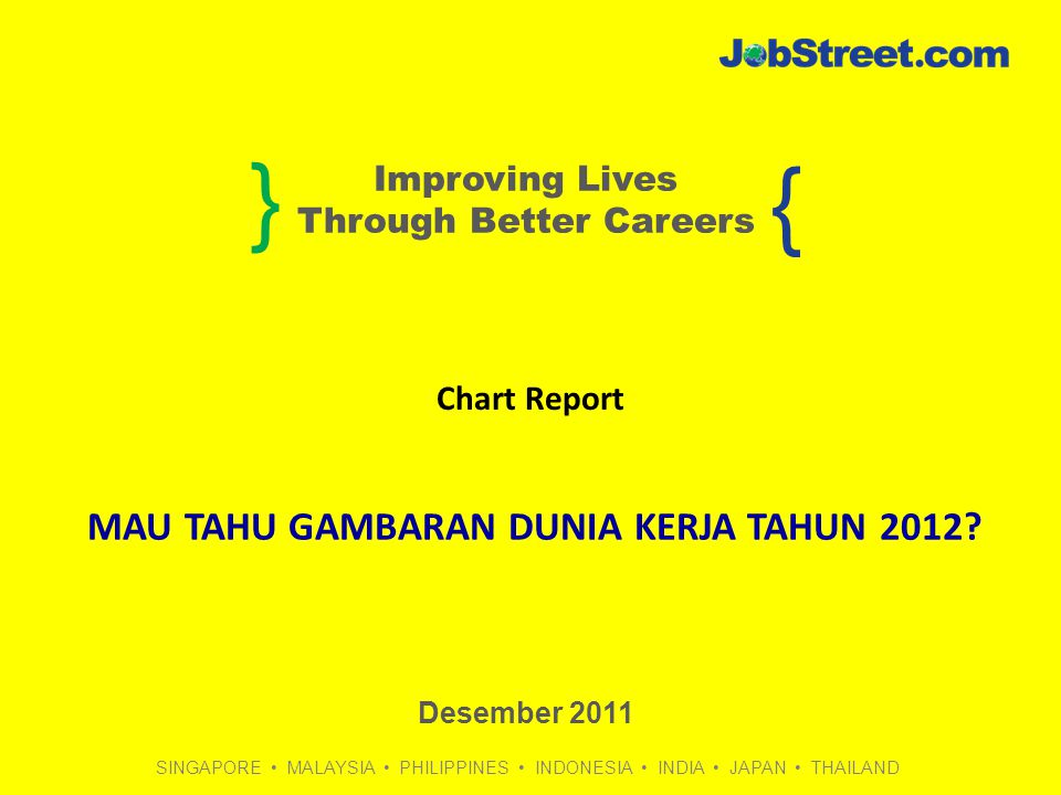 SINGAPORE • MALAYSIA • PHILIPPINES • INDONESIA • INDIA • JAPAN • THAILAND } { Improving Lives Through Better Careers MAU TAHU GAMBARAN DUNIA KERJA TAHUN 2012.