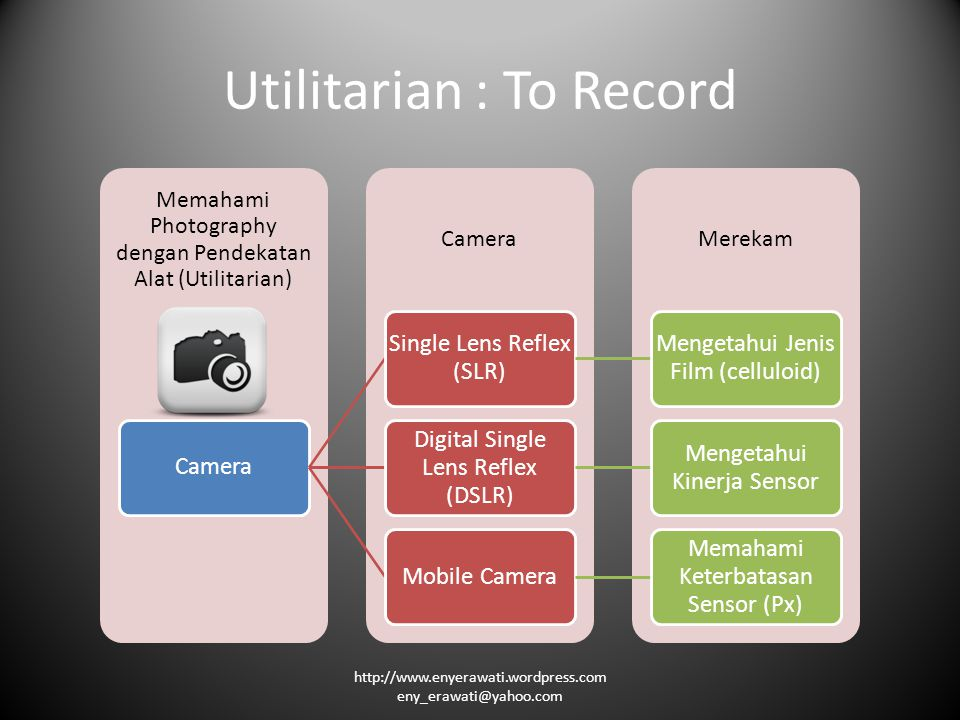 Utilitarian : To See MelihatCamera Memahami Photography dengan Pendekatan Alat (Utilitarian) Camera Single Lens Reflex (SLR) Adjustable Light Metering Digital Single Lens Reflex (DSLR) Digitally Adjustable Light Metering Mobile Camera Fix Light Metering http://www.enyerawati.wordpress.com eny_erawati@yahoo.com