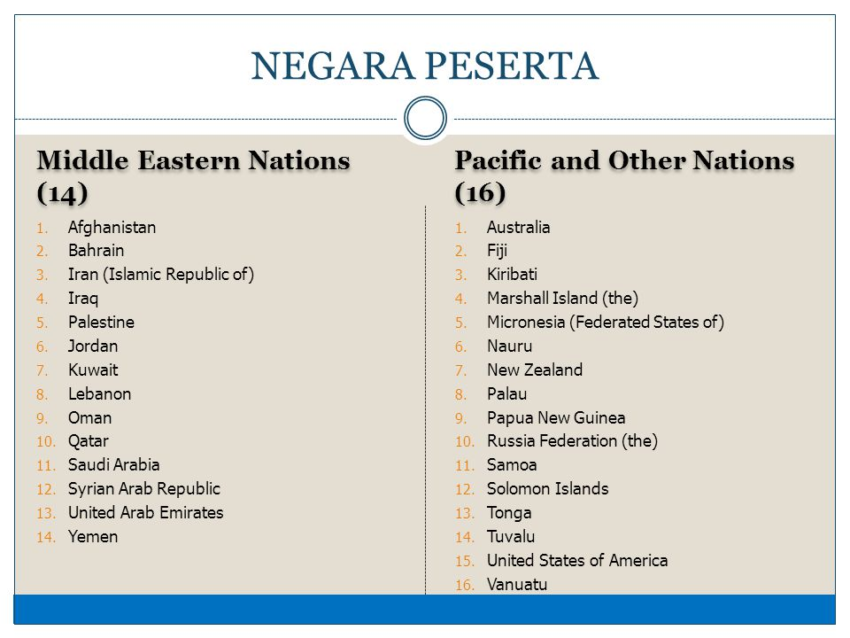 Middle Eastern Nations (14) Pacific and Other Nations (16) 1.