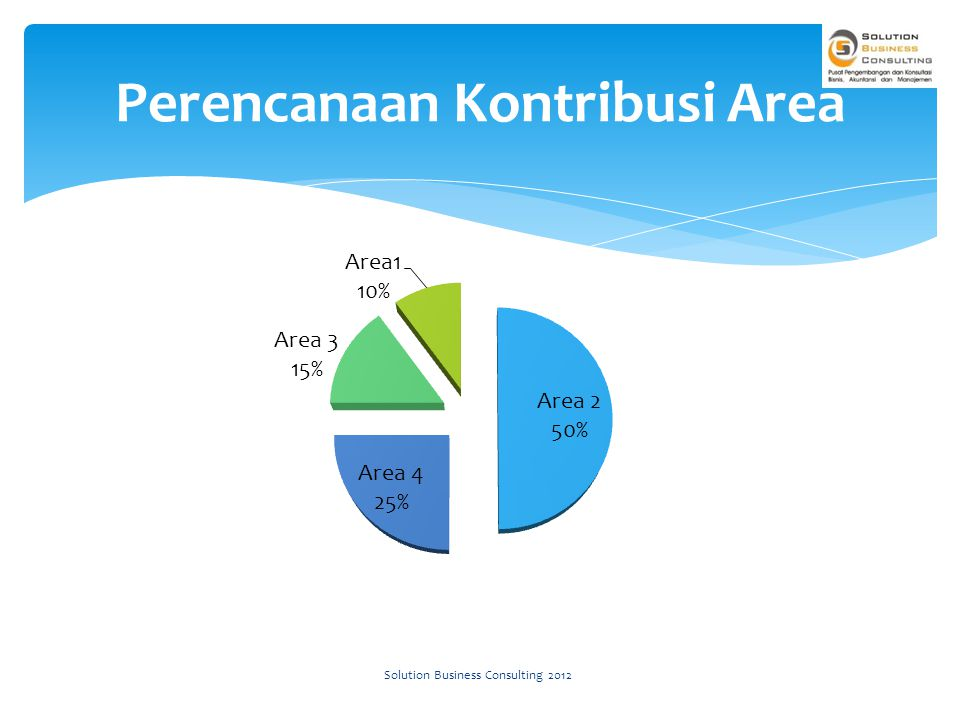 Perencanaan Kontribusi Area Solution Business Consulting 2012