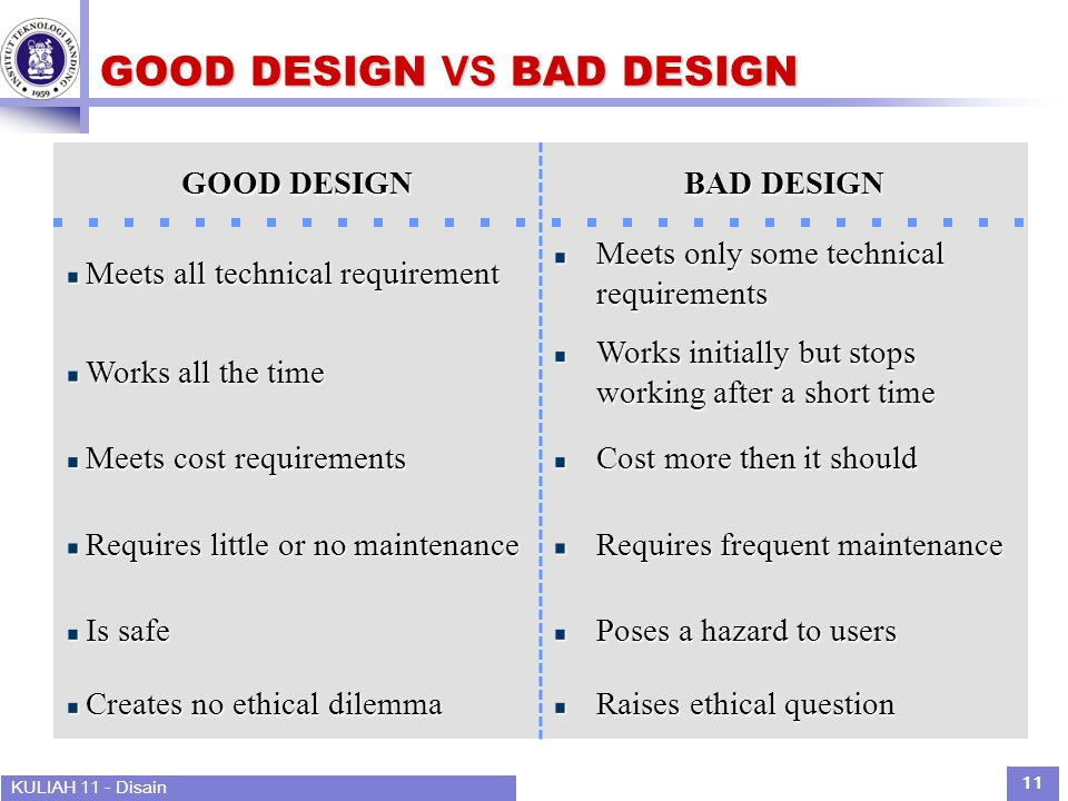 KULIAH 11 - Disain 11 GOOD DESIGN VS BAD DESIGN GOOD DESIGN BAD DESIGN Meets all technical requirement Meets all technical requirement Meets only some technical requirements Works all the time Works all the time Works initially but stops working after a short time Meets cost requirements Meets cost requirements Cost more then it should Requires little or no maintenance Requires little or no maintenance Requires frequent maintenance Is safe Is safe Poses a hazard to users Creates no ethical dilemma Creates no ethical dilemma Raises ethical question