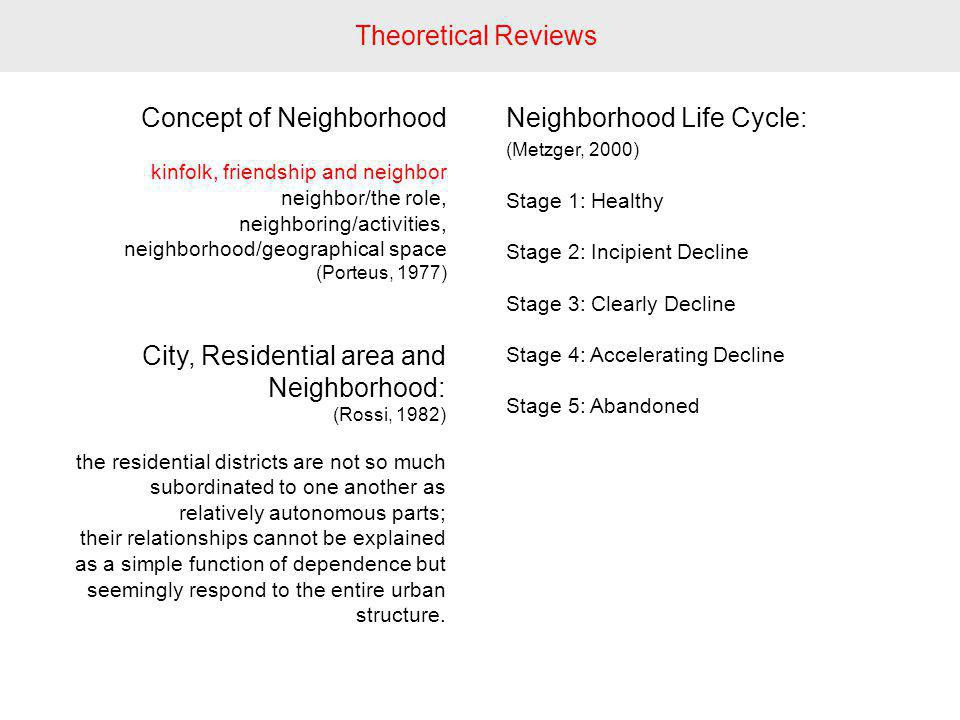 Theoretical Reviews City, Residential area and Neighborhood: (Rossi, 1982) the residential districts are not so much subordinated to one another as relatively autonomous parts; their relationships cannot be explained as a simple function of dependence but seemingly respond to the entire urban structure.
