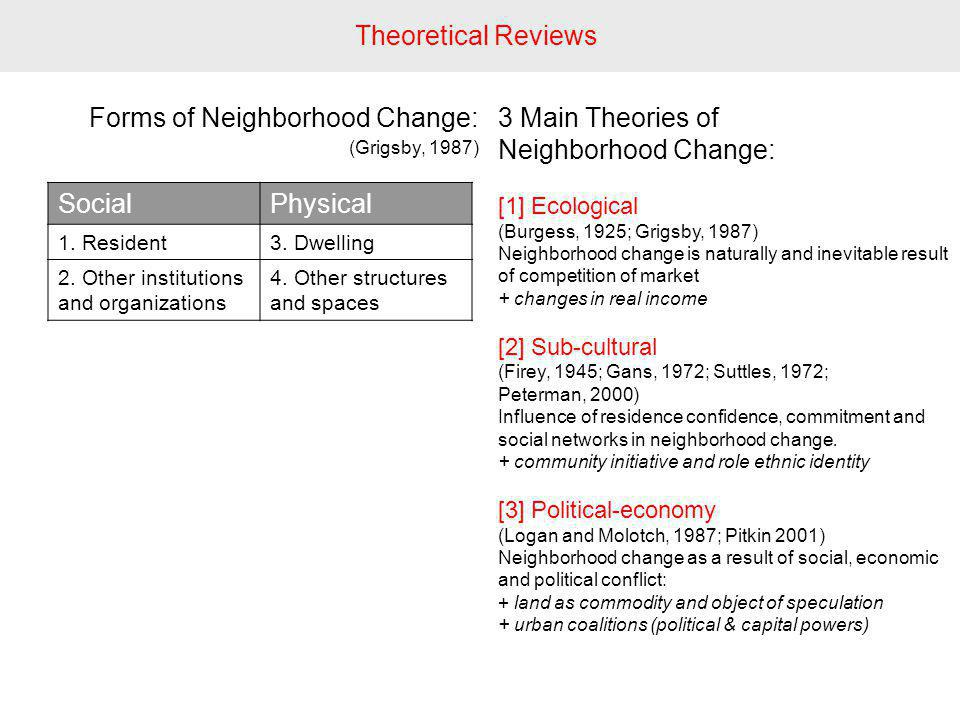 Theoretical Reviews Forms of Neighborhood Change: (Grigsby, 1987) SocialPhysical 1.