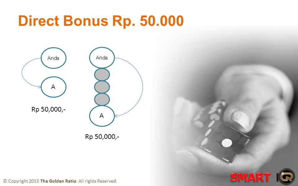Direct Bonus Rp Anda A Rp 50,000,- Anda A Rp 50,000,- © Copyright 2013 The Golden Ratio.