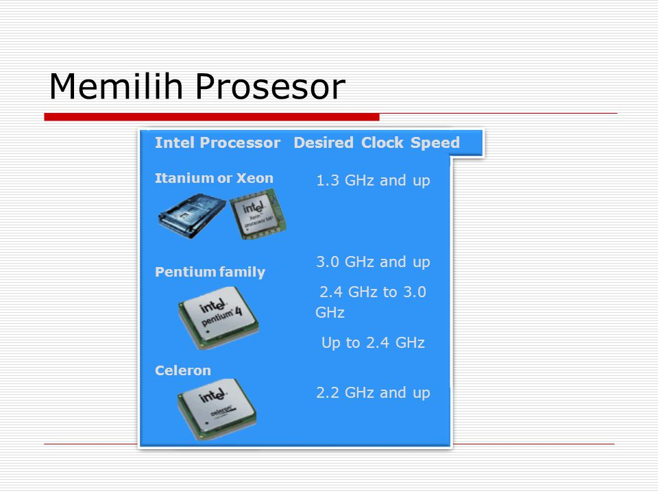 Memilih Prosesor Celeron Itanium or Xeon Pentium family 1.3 GHz and up 3.0 GHz and up 2.4 GHz to 3.0 GHz Up to 2.4 GHz 2.2 GHz and up 1.3 GHz and up 3.0 GHz and up 2.4 GHz to 3.0 GHz Up to 2.4 GHz 2.2 GHz and up Intel ProcessorDesired Clock Speed