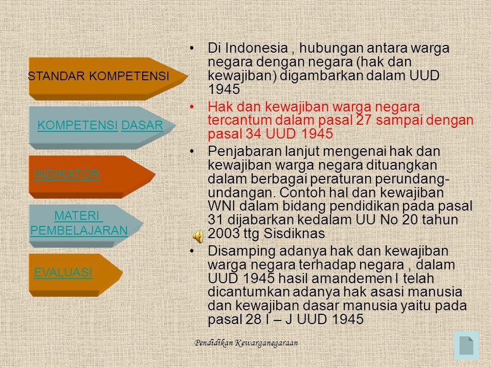 Standar Kompetensi Kompetensi Dasarkompetensidasar Indikator Materi