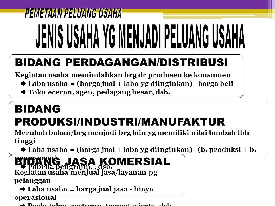 Menentukan Peluang Usaha Diusulkan Oleh Hafizh T Taufik Murizal