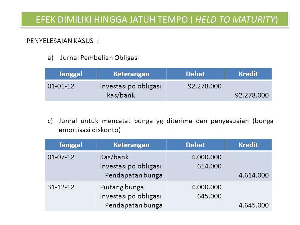Pertemuan Ke 3 Investasi Pada Efek Tertentu Oleh Hasannudin Se M Sa Ak Ca Ppt Download