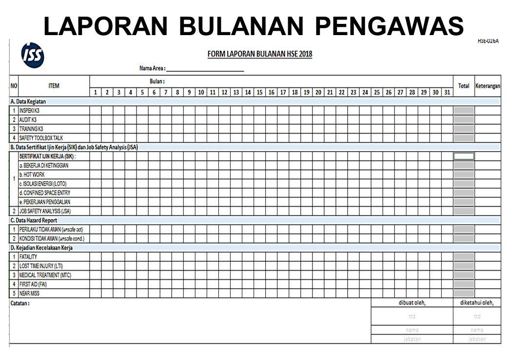 Contoh Format Laporan Bulanan Cleaning Service Kumpulan Contoh Laporan