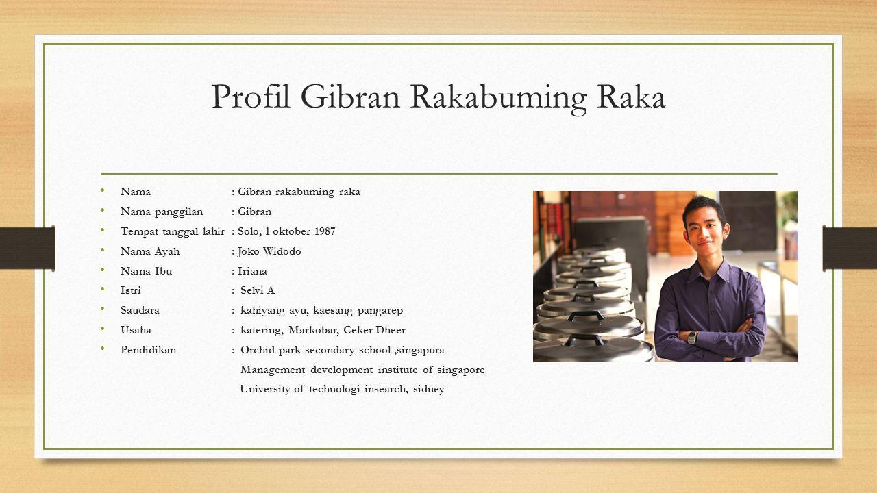 Profil Pengusaha Sukses Disusun Oleh Riski Mica Saputra I Tomy Wahyu Ajii Ppt Download
