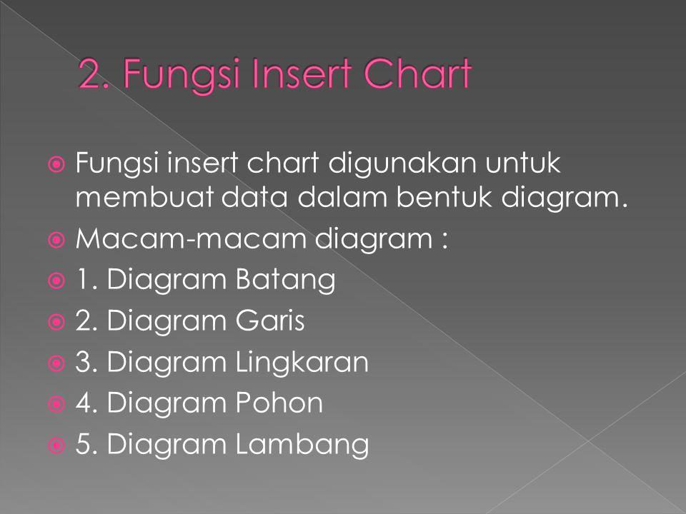 Power point adalah salah satu program yang ada dikomputer atau fungsi insert chart digunakan untuk membuat data dalam bentuk diagram ccuart Gallery