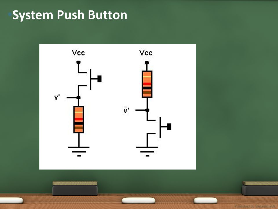 • System Push Button Published By Stefanikha69