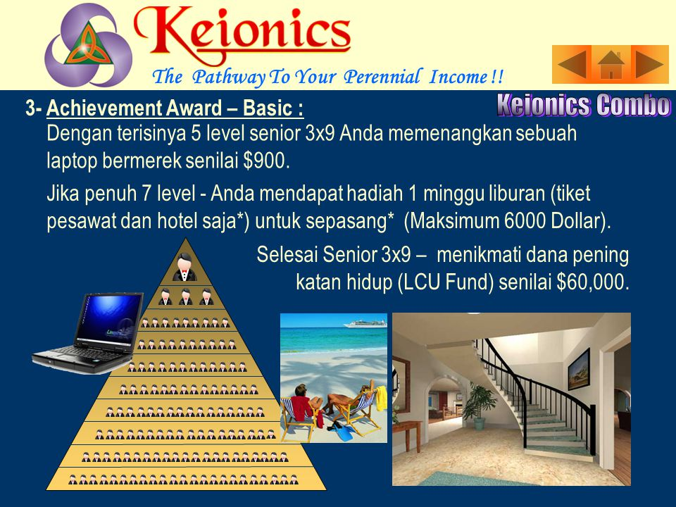 The Pathway To Your Perennial Income !! Penghargaan atas Kerjasama Tim