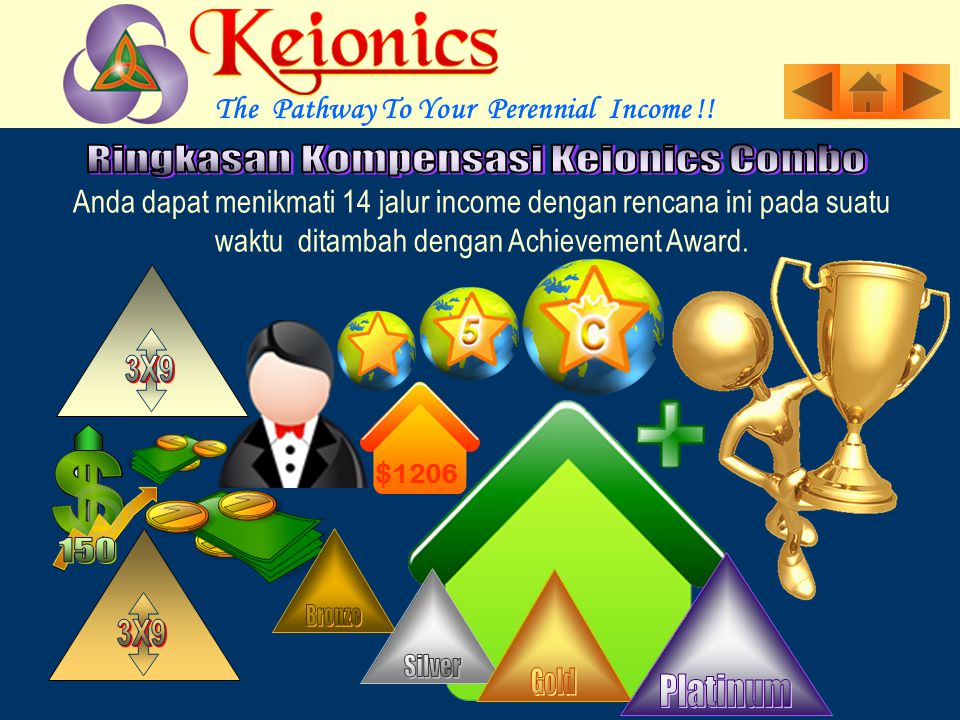 Potensi Bonus $30006 dan $60141Penempatan di Matriks Basic 3x9 Maksimum 3 level dari 9 levelGlobal Royalty Pool Bonus Saat Mencapai TargetAppreciation Award dari dua level Bronze, Silver, Gold & Platinum4 Level Matriks 3X9 Wonder4 $150 terhadap Step UpRefund Bonus $100, $10 atau $90 Per ReferralReferral Income Economy & Executive2 Level Monthly Residual Pool 14 Jalur Income + AwardManfaat Peluang DuabelasJumlah Layanan Satu kali $300 Nilai Pendaftaran RincianFitur The Pathway To Your Perennial Income
