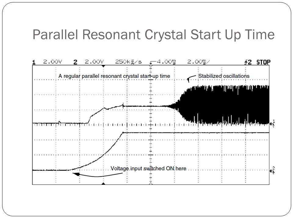 Parallel Resonant Crystal Start Up Time
