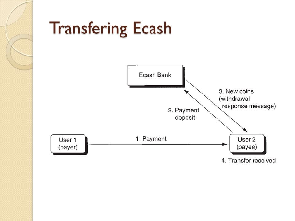 Transfering Ecash