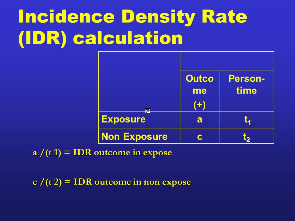 Incidence Density Rate (IDR) calculation Outco me (+) Person- time Exposurea t 1 Non Exposurect2t2 a /(t 1) = IDR outcome in expose c /(t 2) = IDR outcome in non expose