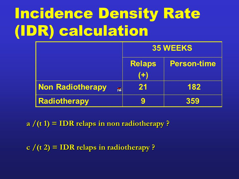 Incidence Density Rate (IDR) calculation 35 WEEKS Relaps (+) Person-time Non Radiotherapy21 182 Radiotherapy9359 a /(t 1) = IDR relaps in non radiotherapy .