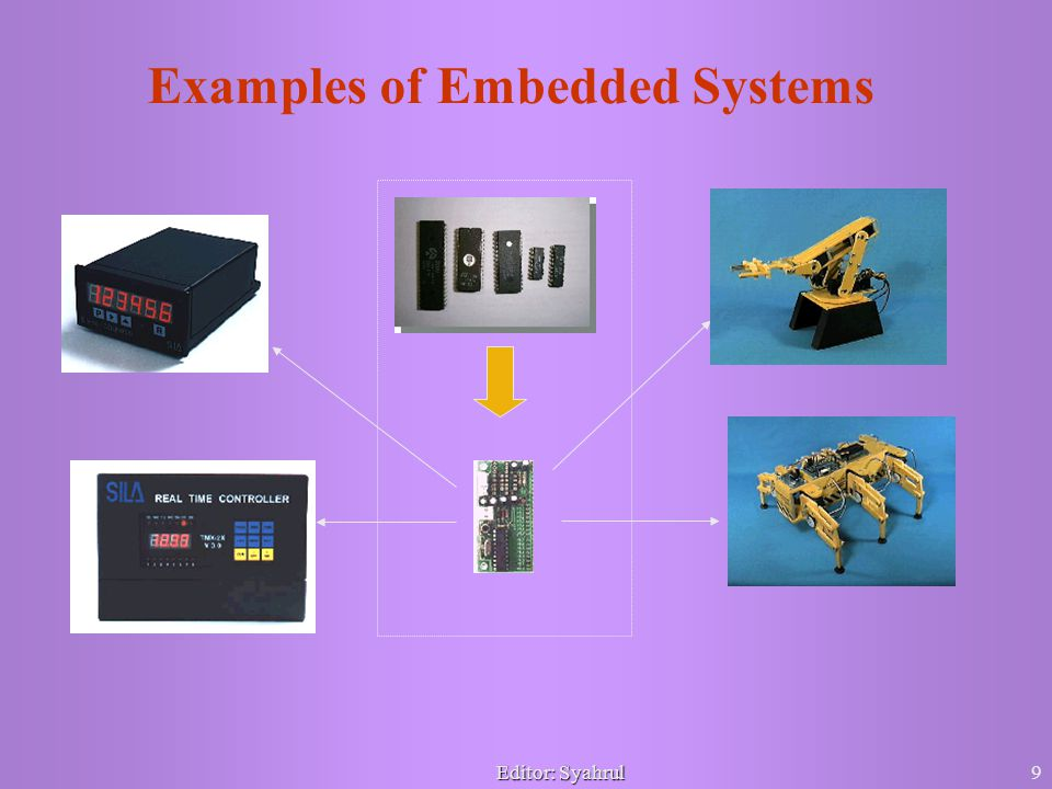 9 Examples of Embedded Systems