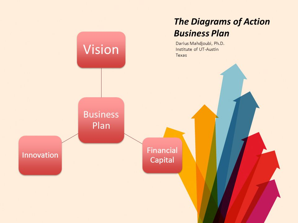 Business Plan Vision Financial Capital Innovation The Diagrams of Action Business Plan Darius Mahdjoubi, Ph.D.