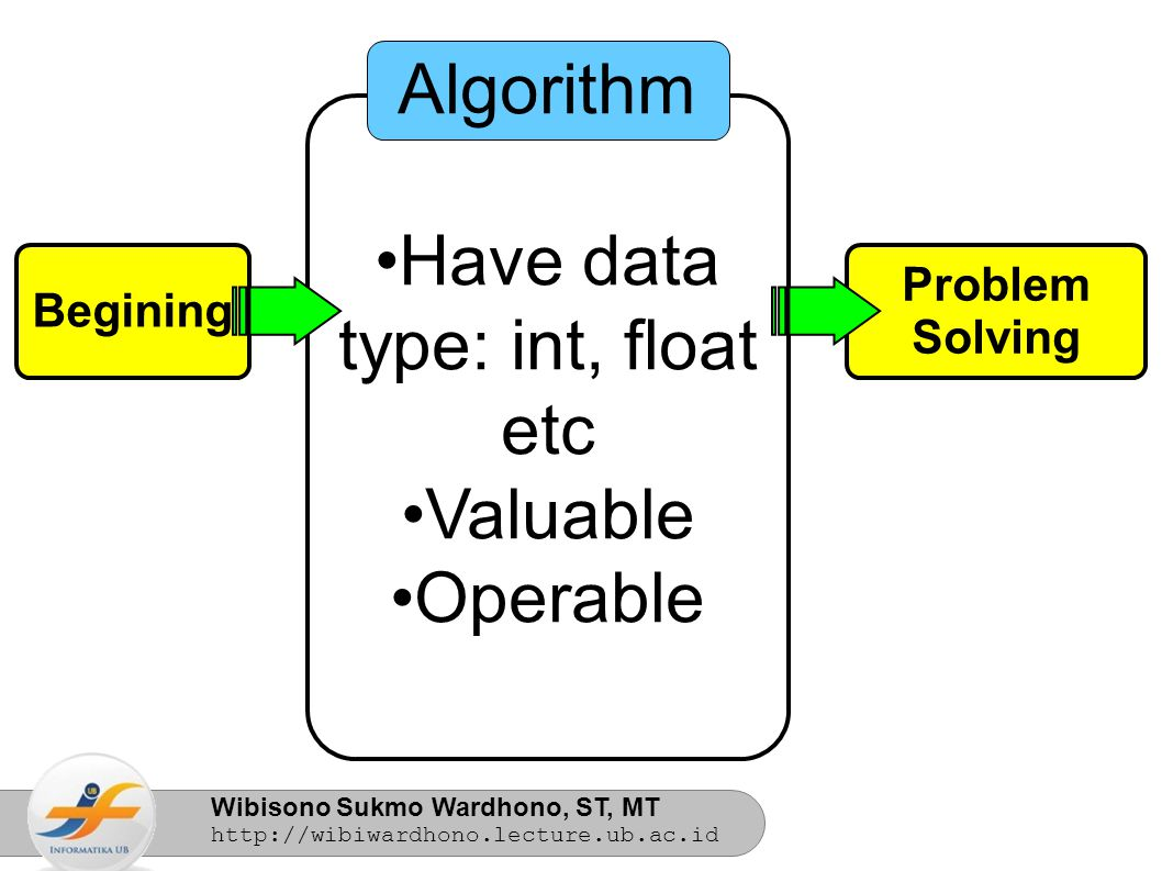 Wibisono Sukmo Wardhono, ST, MT http://wibiwardhono.lecture.ub.ac.id Problem Solving Have data type: int, float etc Valuable Operable Algorithm Begining