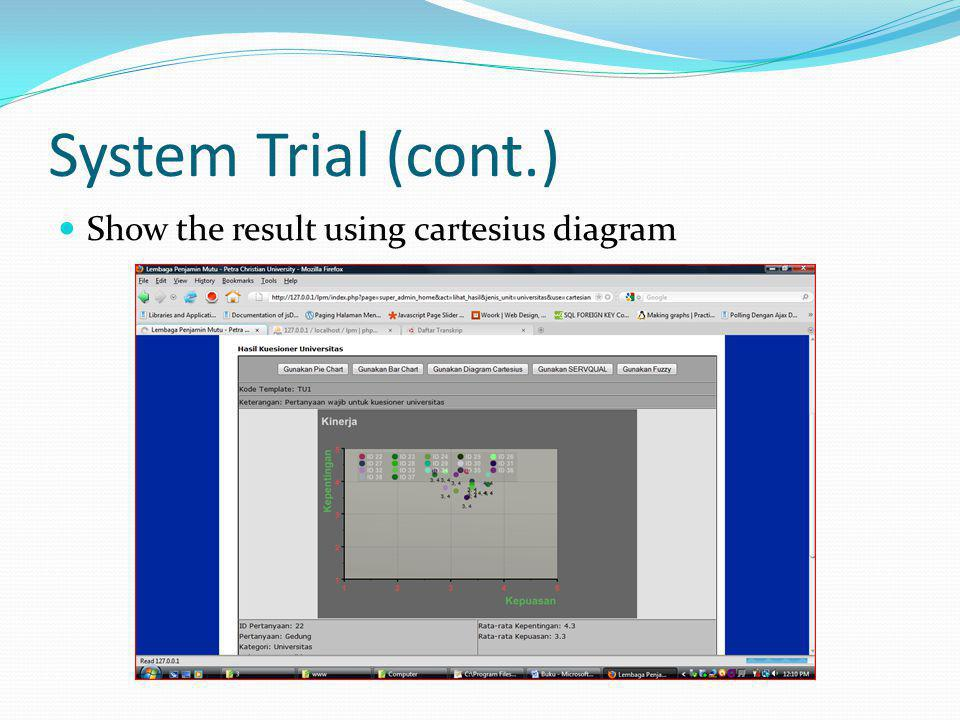 Denny gunawan introduction background goals problems scope and show the result using cartesius diagram ccuart Gallery