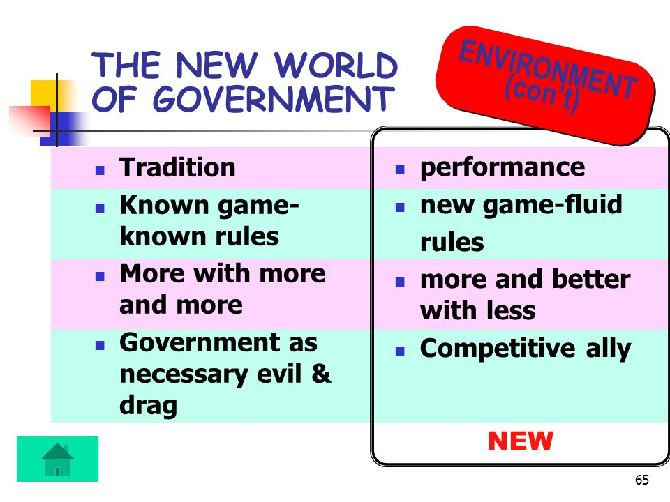 65 THE NEW WORLD OF GOVERNMENT Tradition Known game- known rules More with more and more Government as necessary evil & drag performance new game-fluid rules more and better with less Competitive ally NEW ENVIRONMENT (con't) ENVIRONMENT (con't)