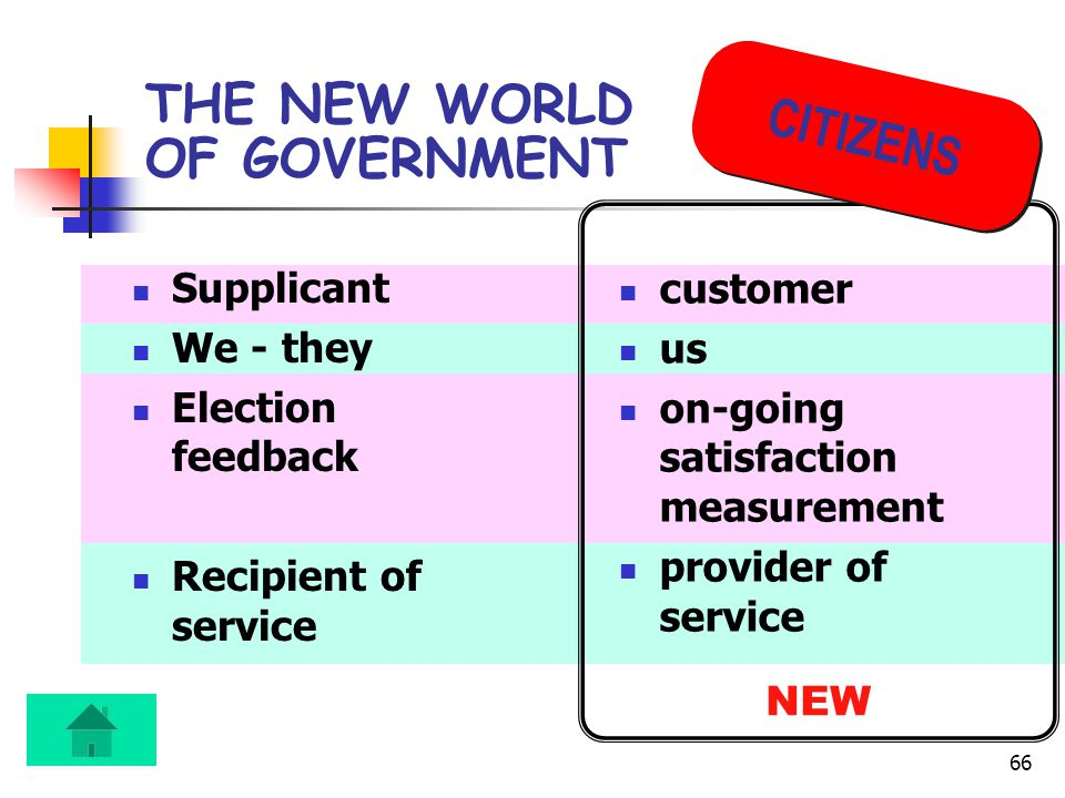 66 THE NEW WORLD OF GOVERNMENT Supplicant We - they Election feedback Recipient of service customer us on-going satisfaction measurement provider of service NEW CITIZENS