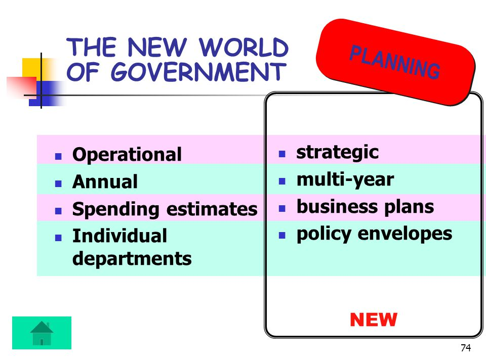 74 THE NEW WORLD OF GOVERNMENT Operational Annual Spending estimates Individual departments strategic multi-year business plans policy envelopes NEW PLANNING