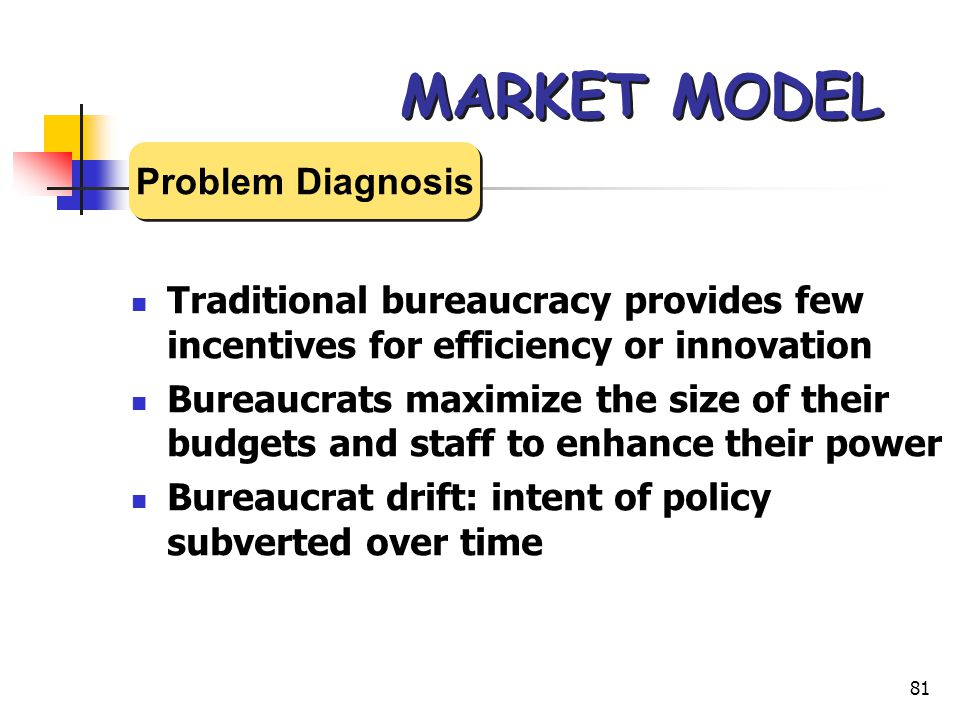 81 MARKET MODEL Traditional bureaucracy provides few incentives for efficiency or innovation Bureaucrats maximize the size of their budgets and staff to enhance their power Bureaucrat drift: intent of policy subverted over time Problem Diagnosis