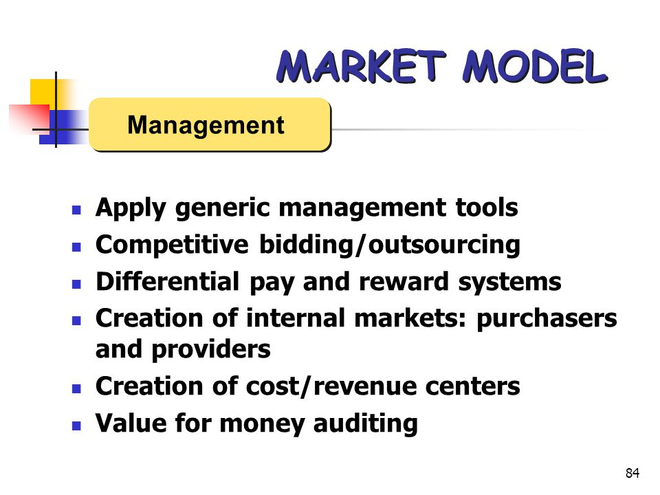 84 MARKET MODEL Apply generic management tools Competitive bidding/outsourcing Differential pay and reward systems Creation of internal markets: purchasers and providers Creation of cost/revenue centers Value for money auditing Management