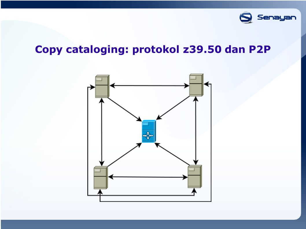 Copy cataloging: protokol z39.50 dan P2P