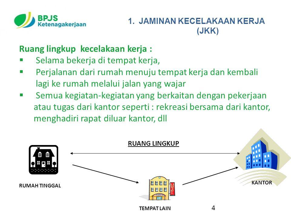 BEGINI Syarat-syarat dan dokumen yang harus ada saat Klaim JKK (kecelakaan kerja) bpjs ketenagakerjaan