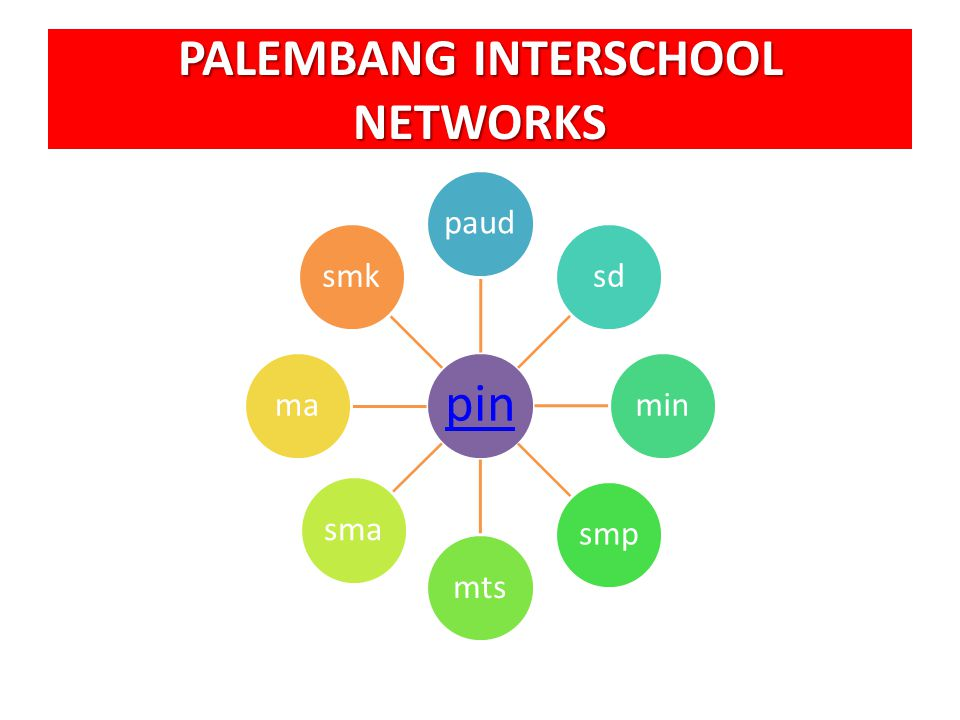 PALEMBANG INTERSCHOOL NETWORKS pin paudsdminsmpmtssmamasmk