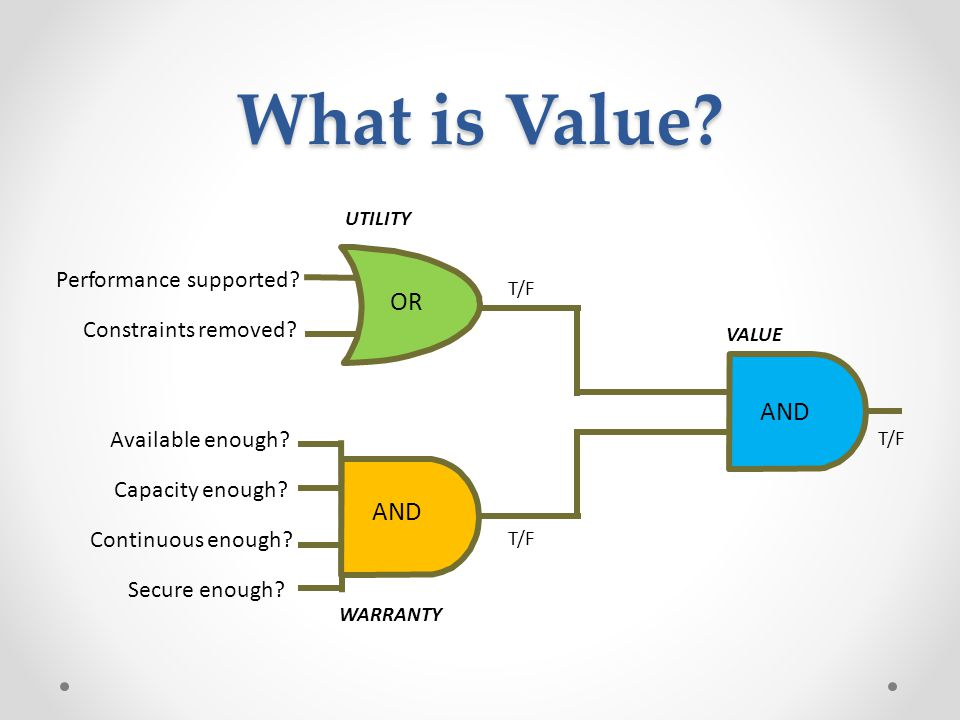 What is Value. UTILITY WARRANTY T/F OR AND Performance supported.