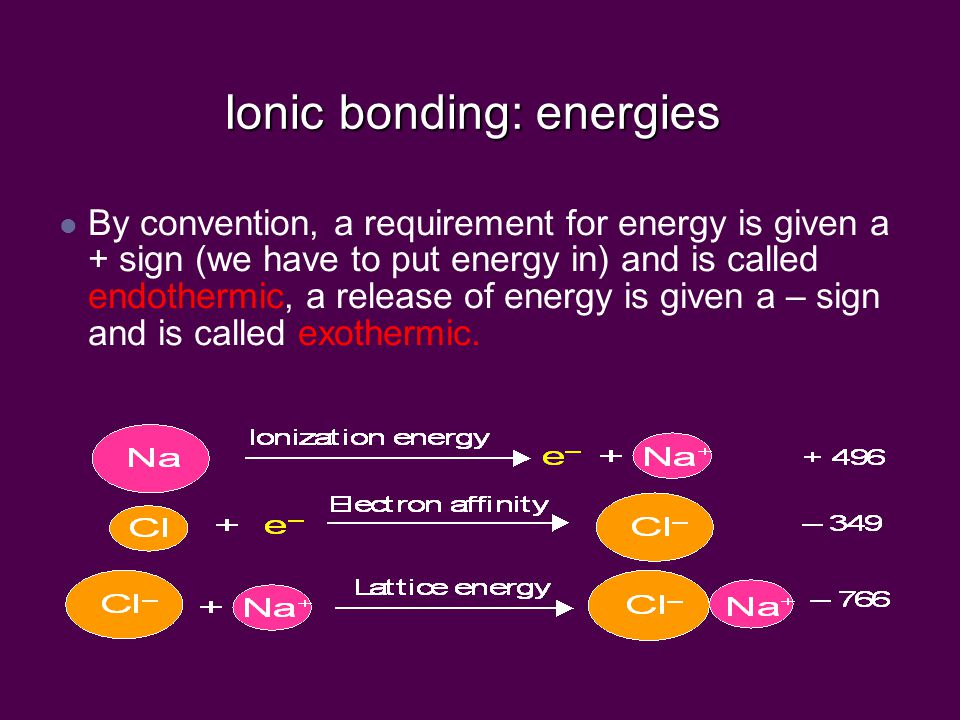 Ionic bonding: energies By convention, a requirement for energy is given a + sign (we have to put energy in) and is called endothermic, a release of energy is given a – sign and is called exothermic.