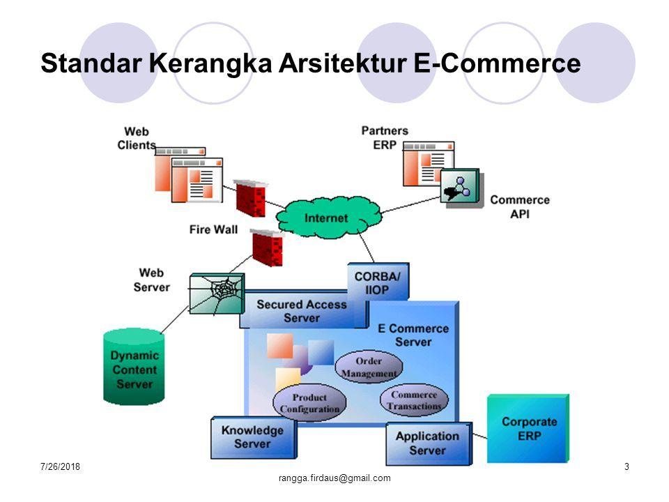 tinjauan opsi biner perdagangan opsi biner arsitektur sistem perdagangan elektronik