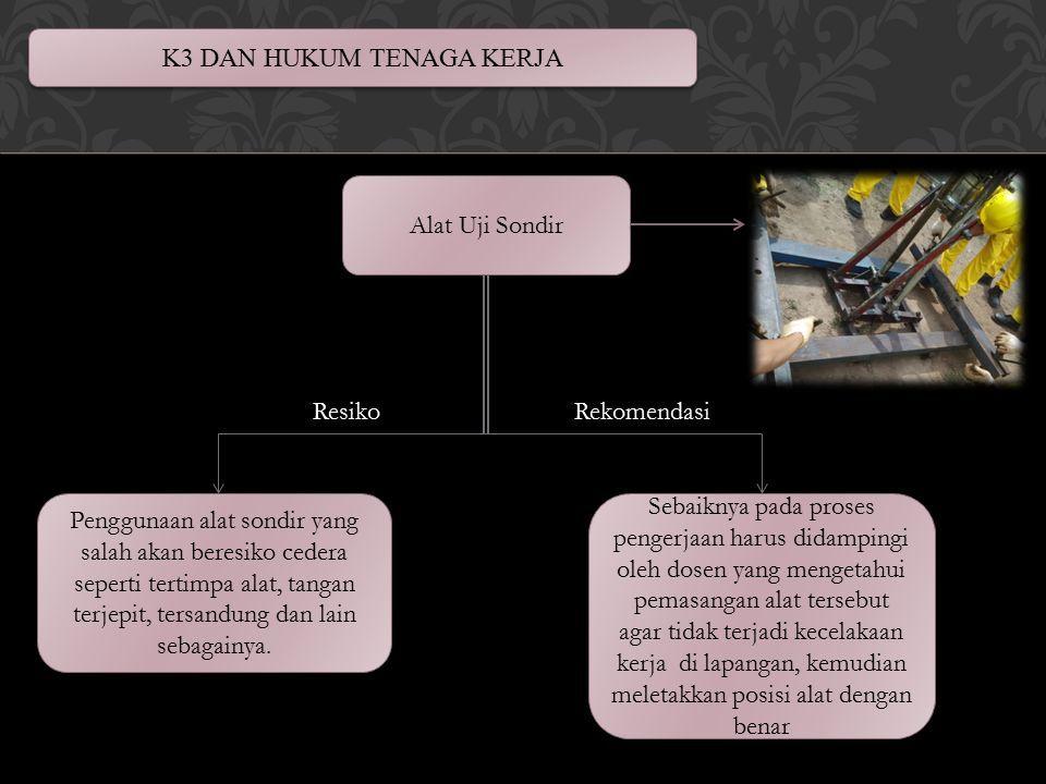 K3 Dan Hukum Tenaga Kerja Kelompok 1 Satu Robiatul Irudah Fiza Lestari Rizqi Nabilah Hasna Ppt Download
