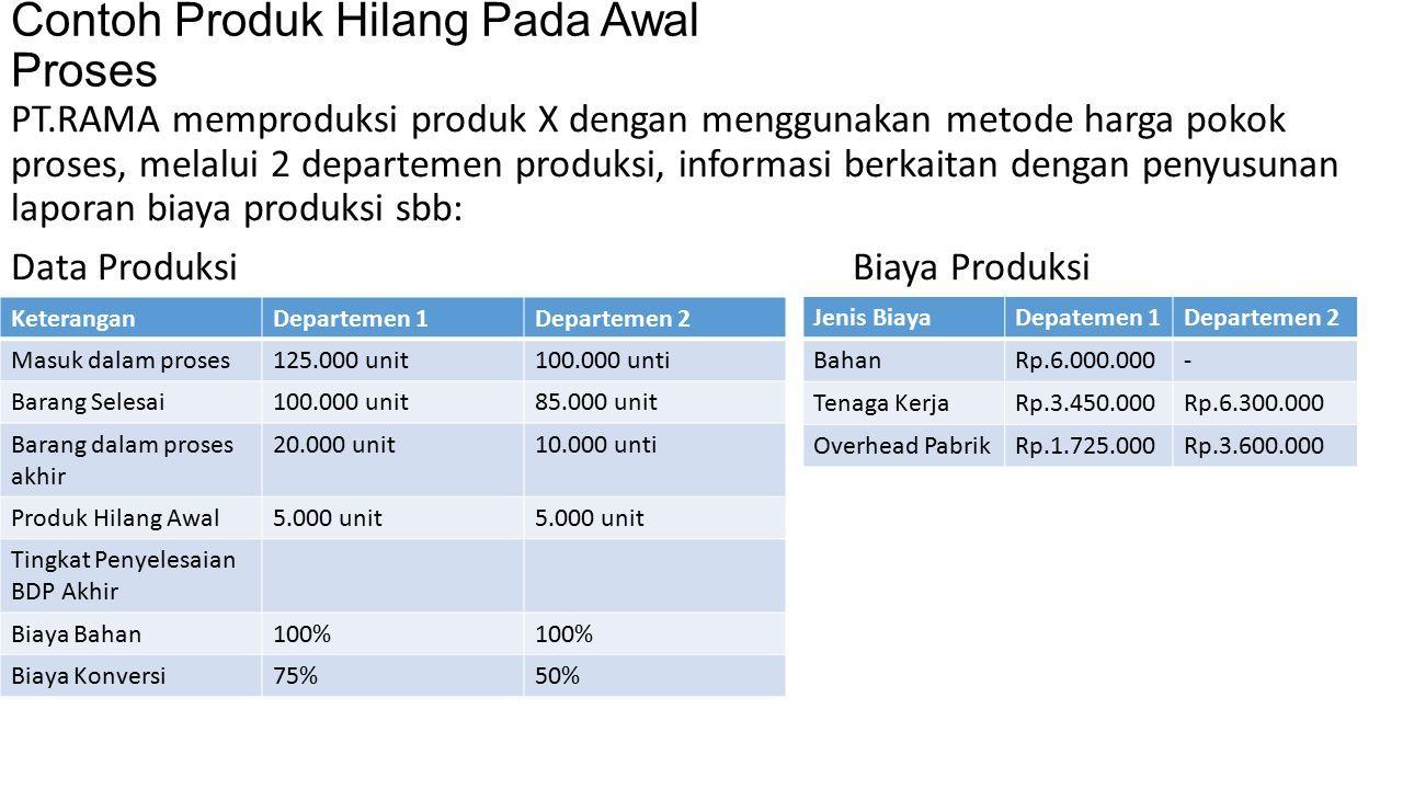 Harga Pokok Proses Masalah Masalah Khusus Ratu Liviani Tiara Dewi Nur Aswa Rahmadani Himsa Ppt Download