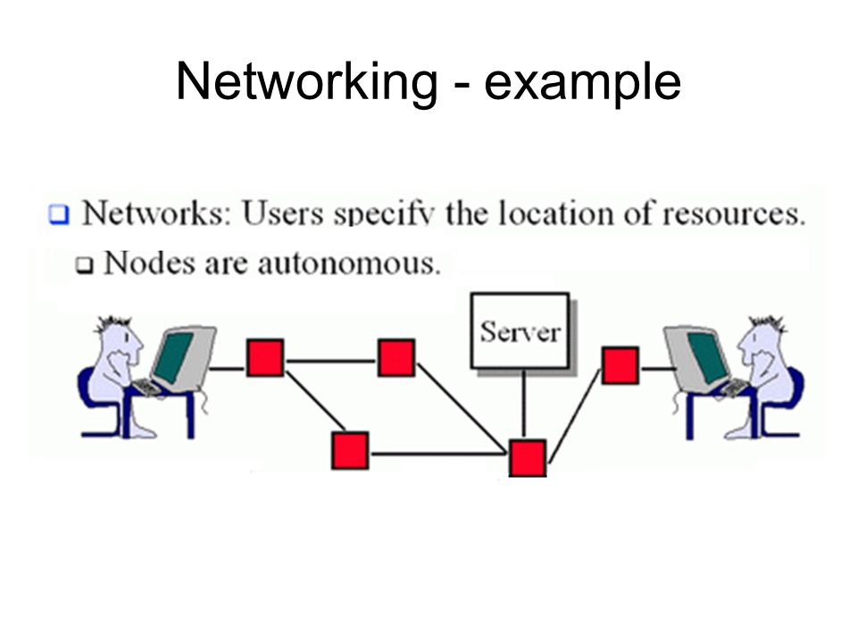 Networking - example